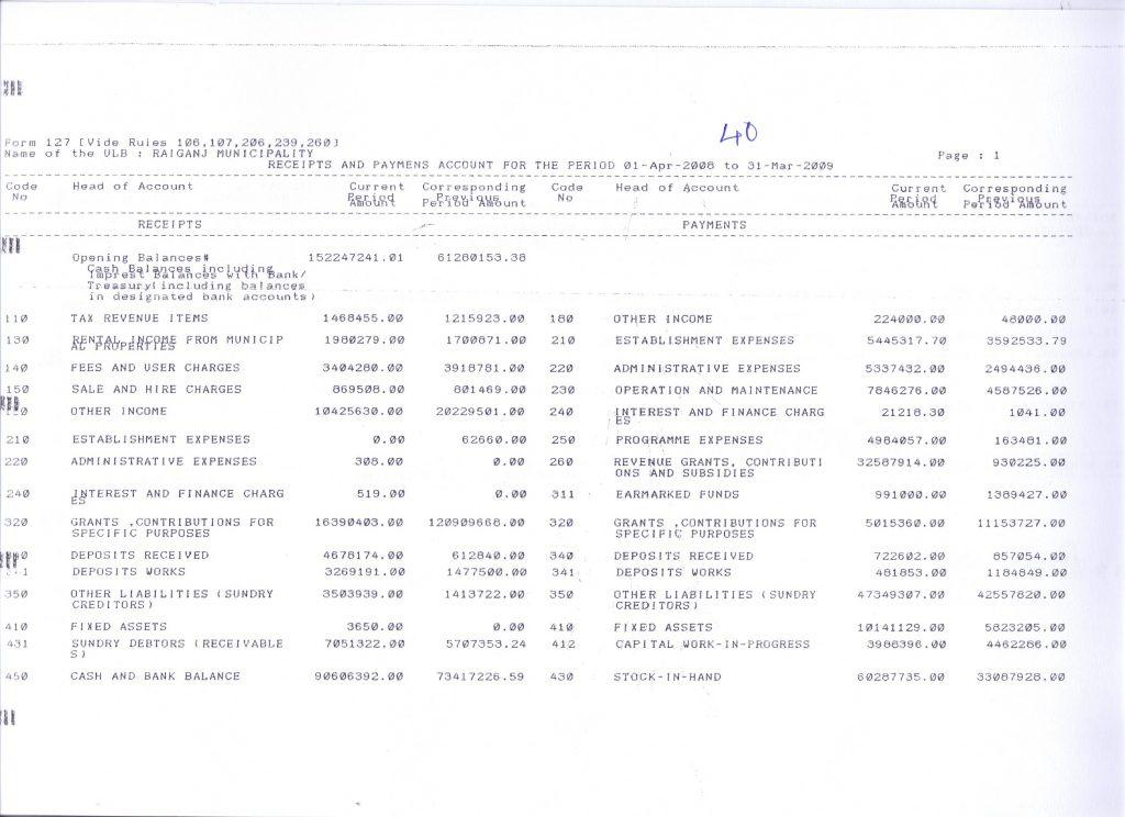 2008-09-receipt-payment1