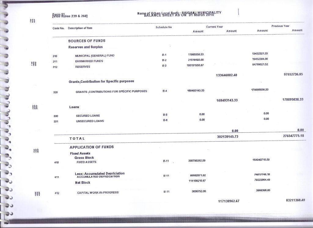 2009-10-balance-sheet-1