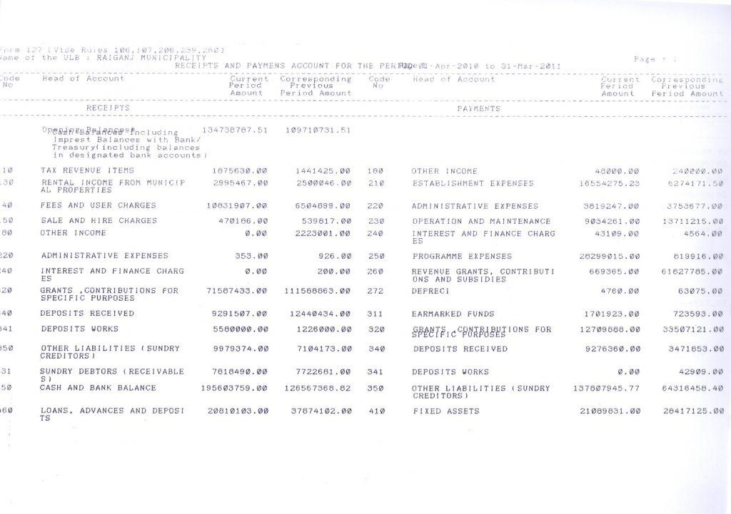 2010-11-receipt-payment1