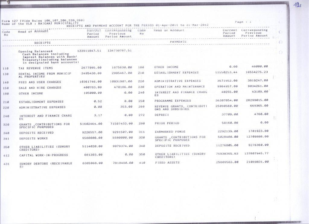 2011-12-receipt-payment-1