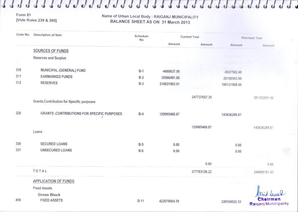 2012-13-balance-sheet-1