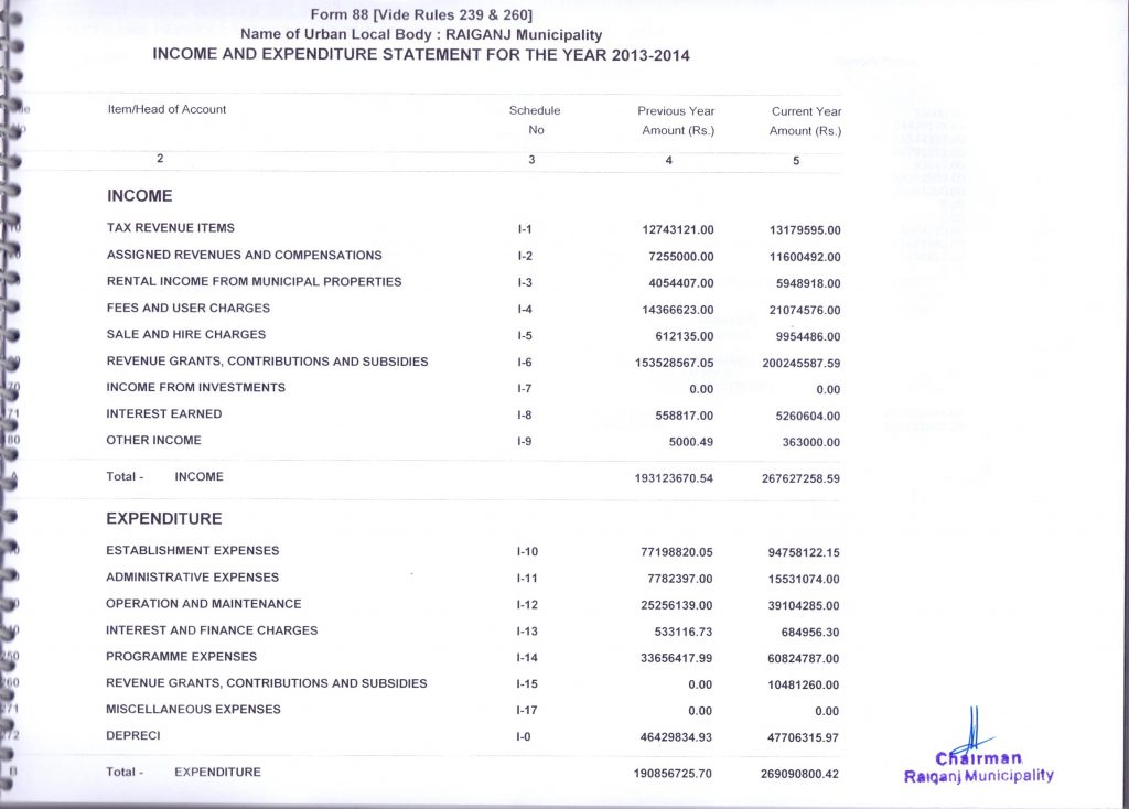 2013-14-income-expenditure